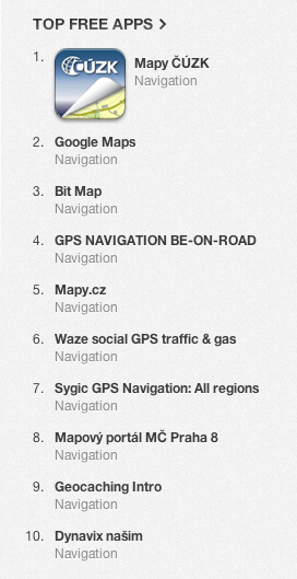Top in AppStore for Navigation in Czech Republic