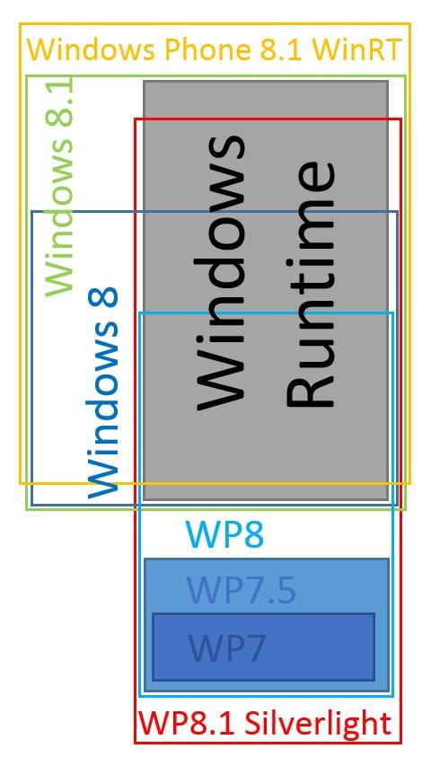631_wp81diagram