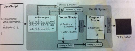 shadervariables2